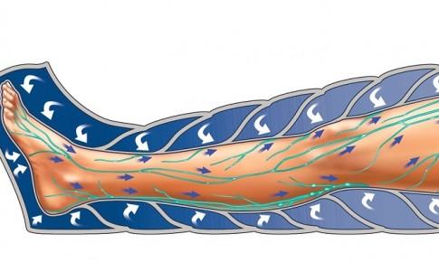 Прессотерапия (аппаратный лимфодренажный массаж, компрессионный массаж, пневмомассаж) , фото 2